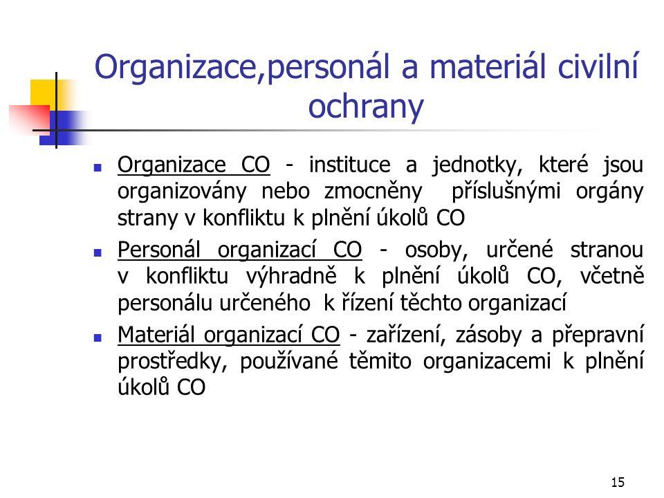 15 Organizace,personál a materiál civilní ochrany Organizace CO - instituce a jednotky, které jsou organizovány nebo zmocněny příslušnými orgány strany v konfliktu k plnění úkolů CO Personál organizací CO - osoby, určené stranou v konfliktu výhradně k plnění úkolů CO, včetně personálu určeného k řízení těchto organizací Materiál organizací CO - zařízení, zásoby a přepravní prostředky, používané těmito organizacemi k plnění úkolů CO