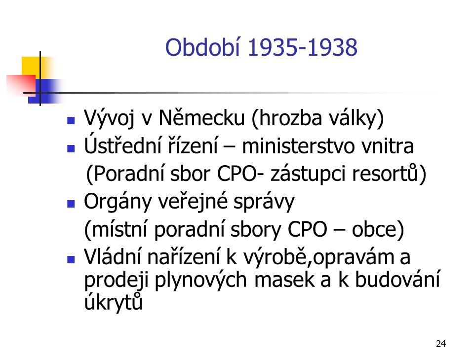 24 Období 1935-1938 Vývoj v Německu (hrozba války) Ústřední řízení – ministerstvo vnitra (Poradní sbor CPO- zástupci resortů) Orgány veřejné správy (místní poradní sbory CPO – obce) Vládní nařízení k výrobě,opravám a prodeji plynových masek a k budování úkrytů
