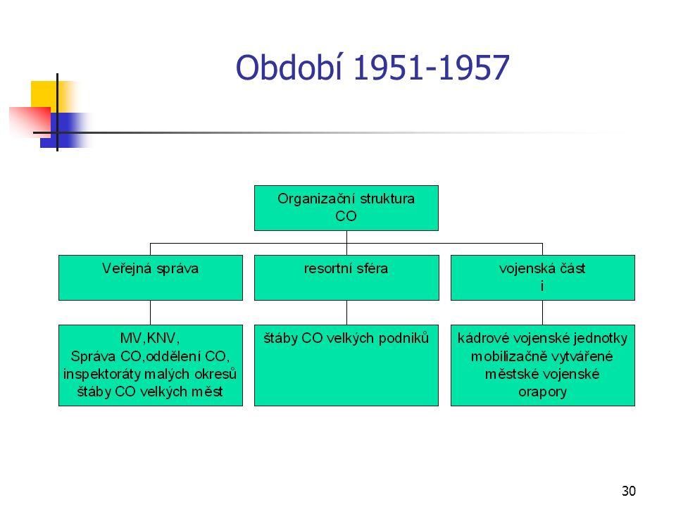 30 Období 1951-1957