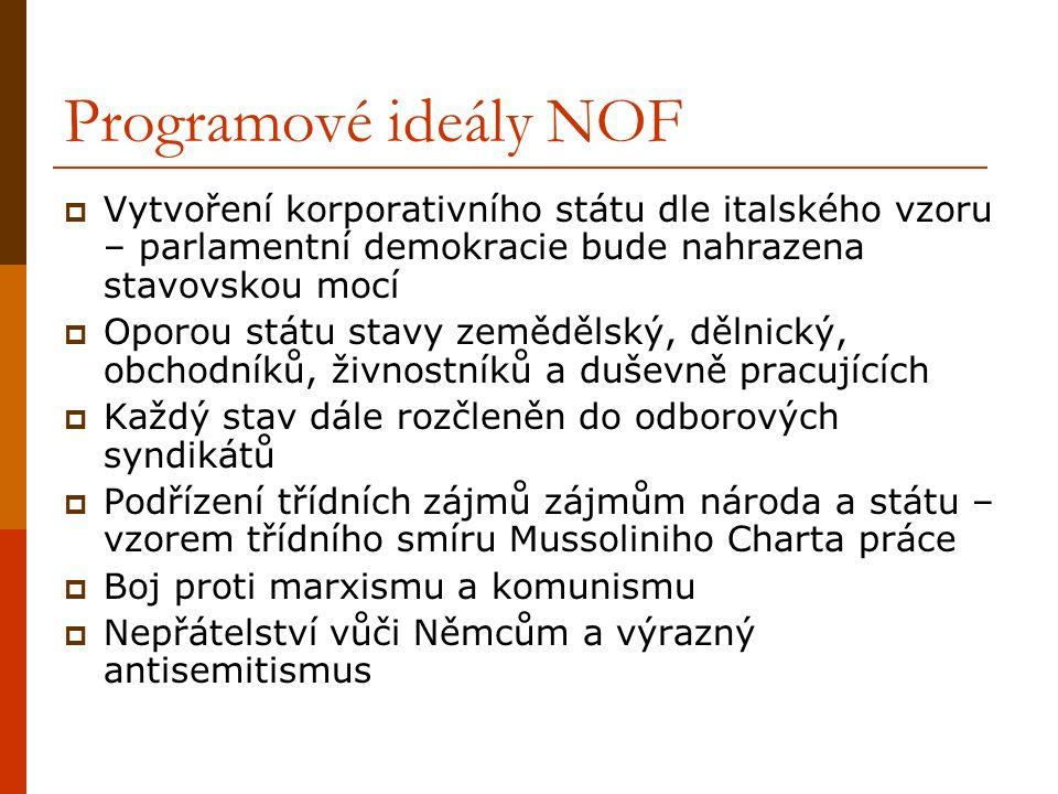 Programové ideály NOF  Vytvoření korporativního státu dle italského vzoru – parlamentní demokracie bude nahrazena stavovskou mocí  Oporou státu stav