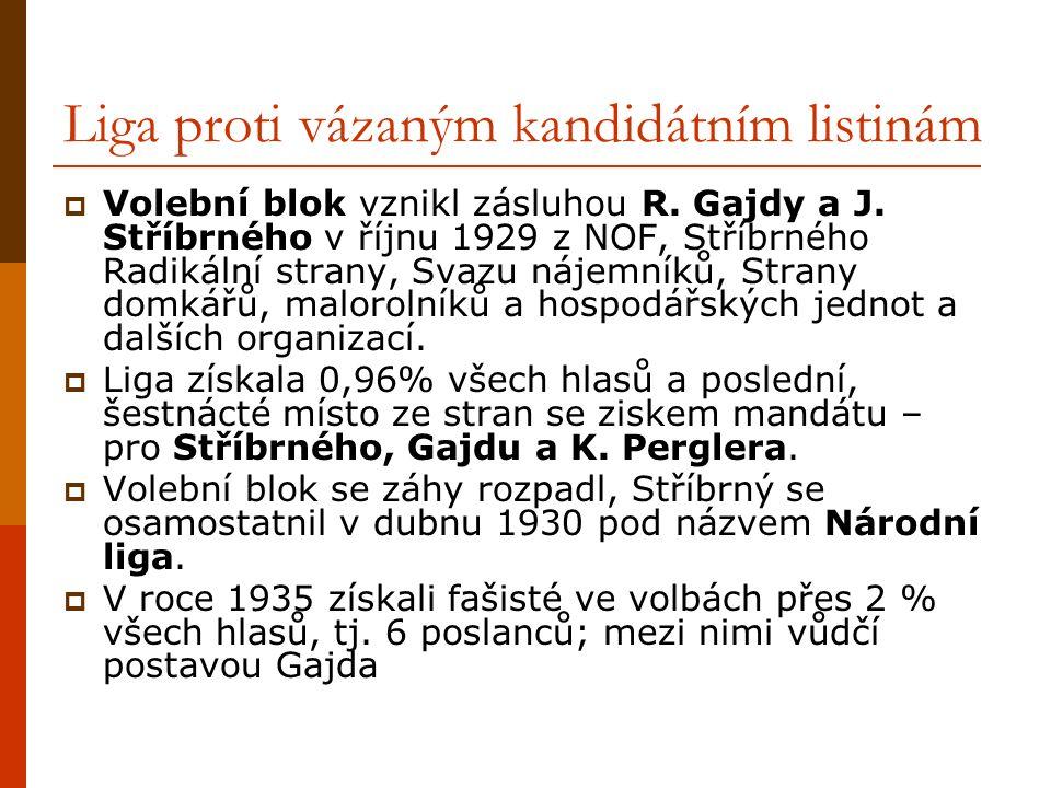 Liga proti vázaným kandidátním listinám  Volební blok vznikl zásluhou R. Gajdy a J. Stříbrného v říjnu 1929 z NOF, Stříbrného Radikální strany, Svazu