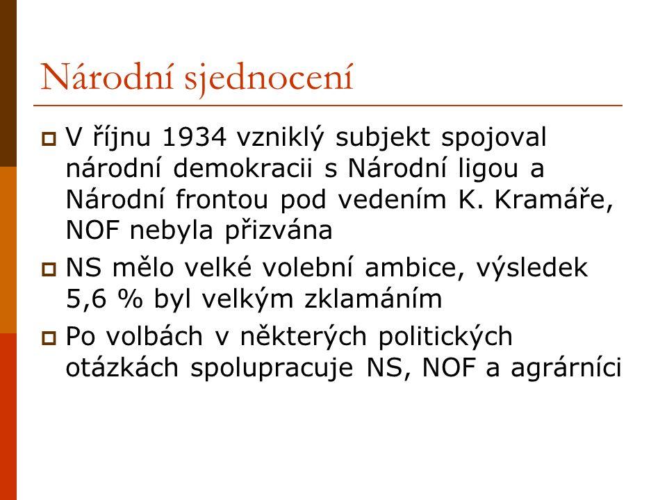 Národní sjednocení  V říjnu 1934 vzniklý subjekt spojoval národní demokracii s Národní ligou a Národní frontou pod vedením K. Kramáře, NOF nebyla při