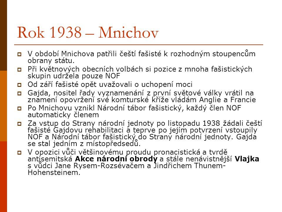 Rok 1938 – Mnichov  V období Mnichova patřili čeští fašisté k rozhodným stoupencům obrany státu.  Při květnových obecních volbách si pozice z mnoha