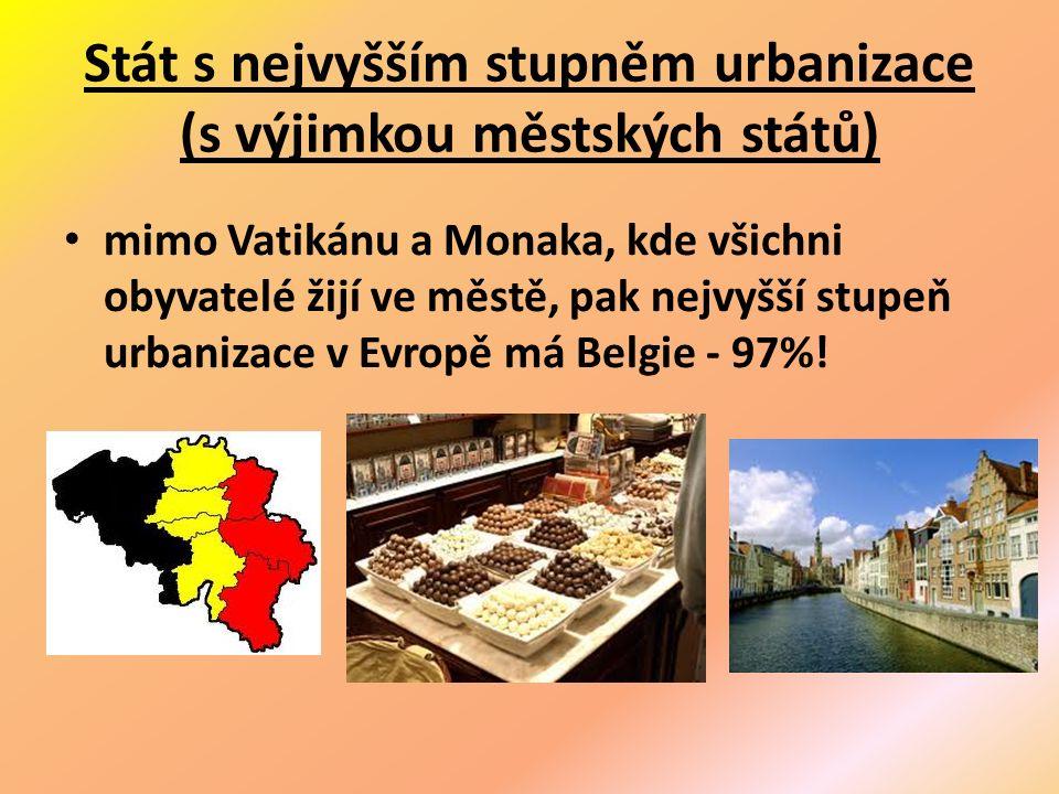 Stát s nejvyšším stupněm urbanizace (s výjimkou městských států) mimo Vatikánu a Monaka, kde všichni obyvatelé žijí ve městě, pak nejvyšší stupeň urbanizace v Evropě má Belgie - 97%!