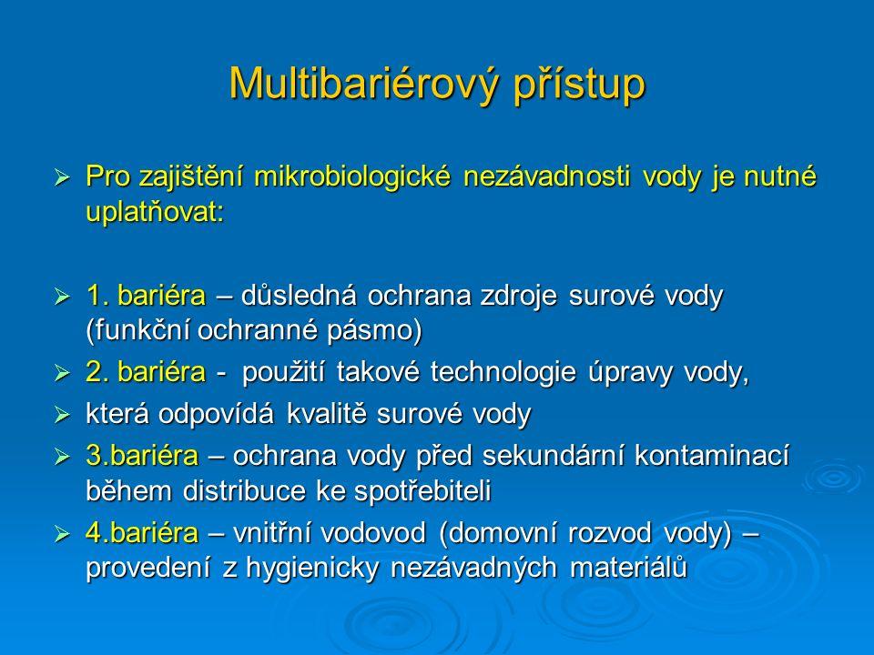 Multibariérový přístup  Pro zajištění mikrobiologické nezávadnosti vody je nutné uplatňovat:  1.