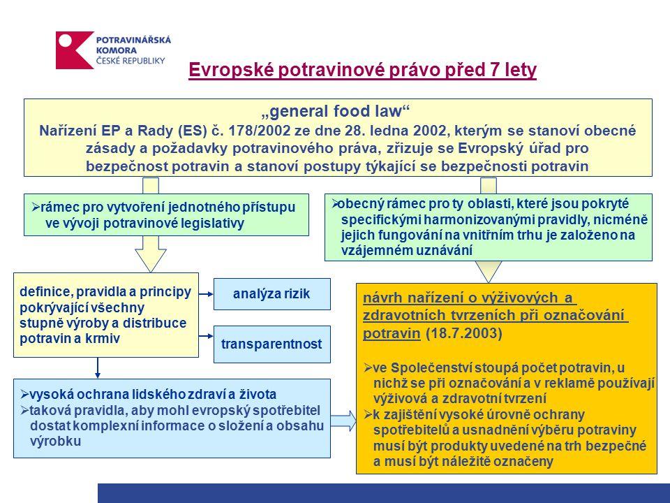 """Evropské potravinové právo před 7 lety """"general food law Nařízení EP a Rady (ES) č."""