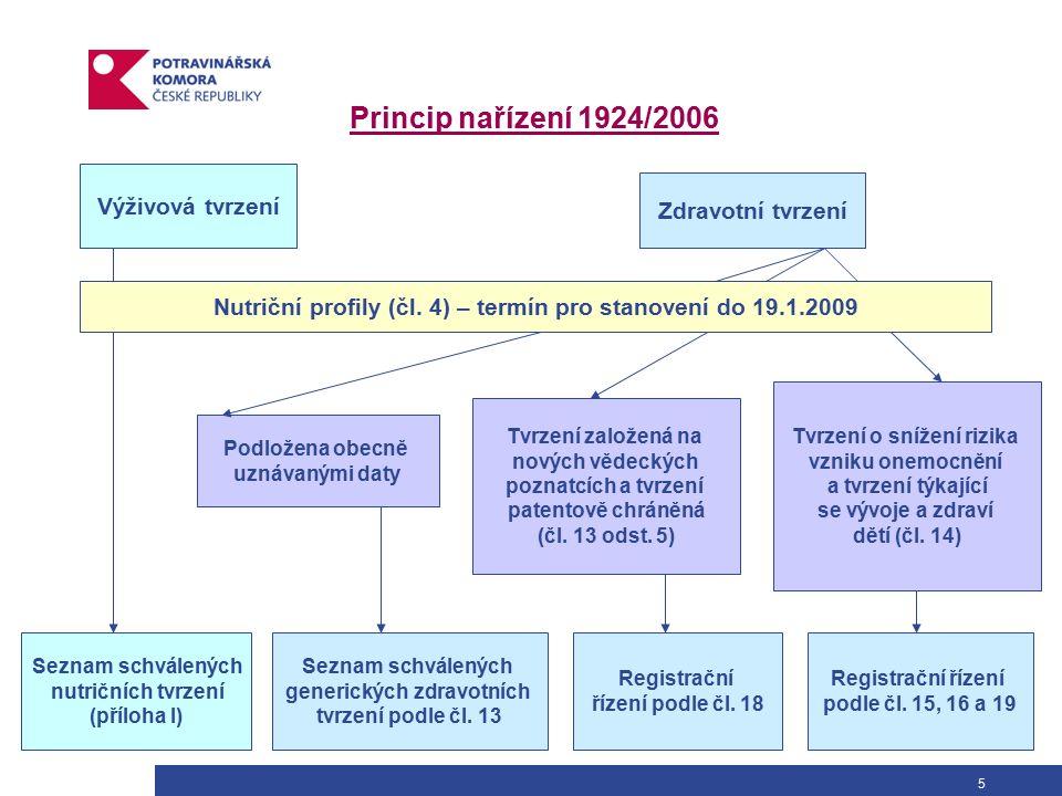 5 Princip nařízení 1924/2006 Výživová tvrzení Zdravotní tvrzení Nutriční profily (čl.