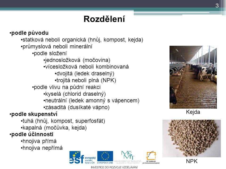 3 podle původu statková neboli organická (hnůj, kompost, kejda) průmyslová neboli minerální podle složení jednosložková (močovina) vícesložková neboli kombinovaná dvojitá (ledek draselný) trojitá neboli plná (NPK) podle vlivu na půdní reakci kyselá (chlorid draselný) neutrální (ledek amonný s vápencem) zásaditá (dusíkaté vápno) podle skupenství tuhá (hnůj, kompost, superfosfát) kapalná (močůvka, kejda) podle účinnosti hnojiva přímá hnojiva nepřímá Rozdělení NPK Kejda