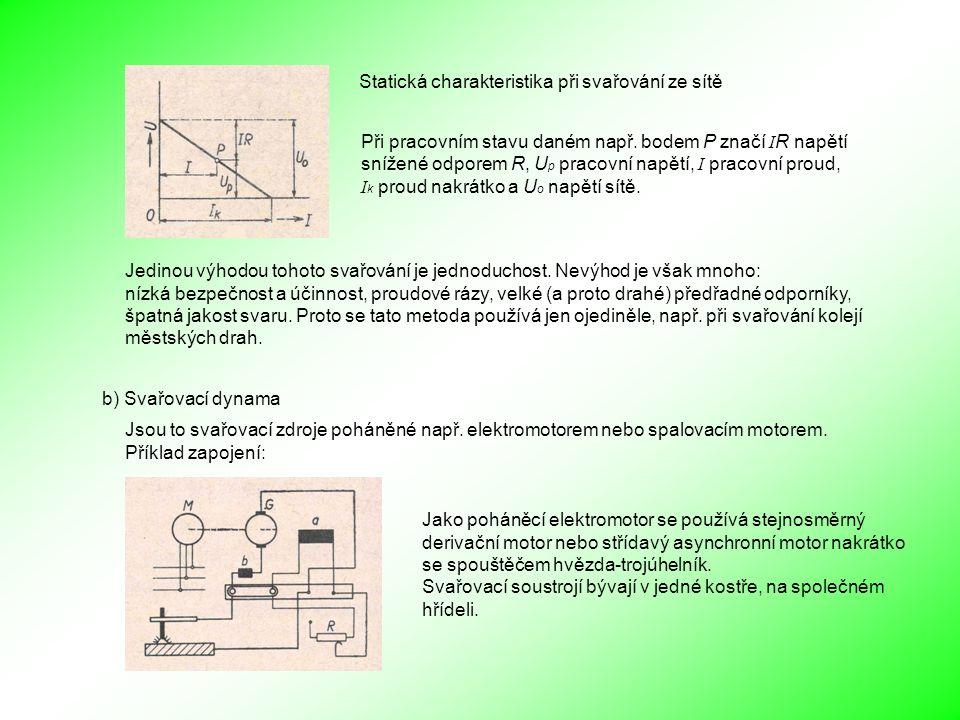 Statická charakteristika při svařování ze sítě Při pracovním stavu daném např.