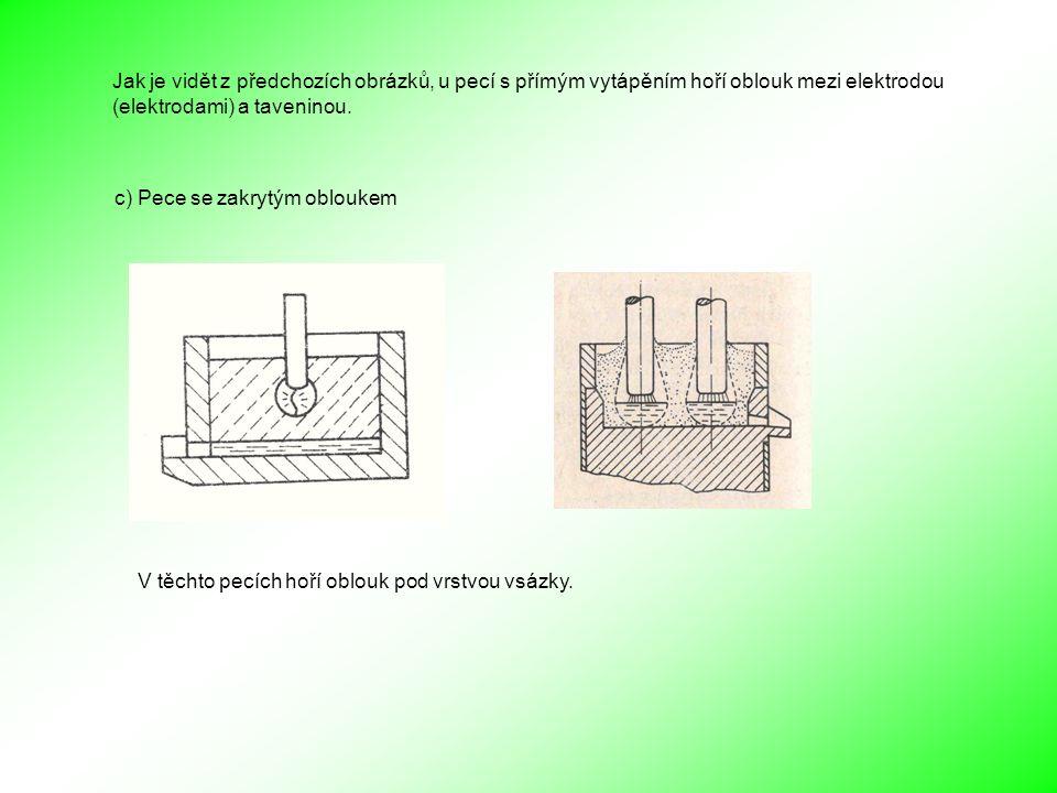Jak je vidět z předchozích obrázků, u pecí s přímým vytápěním hoří oblouk mezi elektrodou (elektrodami) a taveninou.