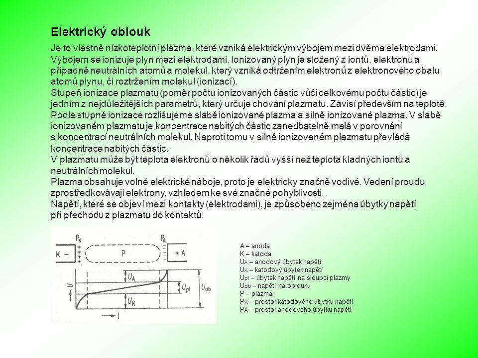 Zdroje: Voženílek L.a kol., Základy elektrotechniky II, SNTL Praha, 1993 Desort F.