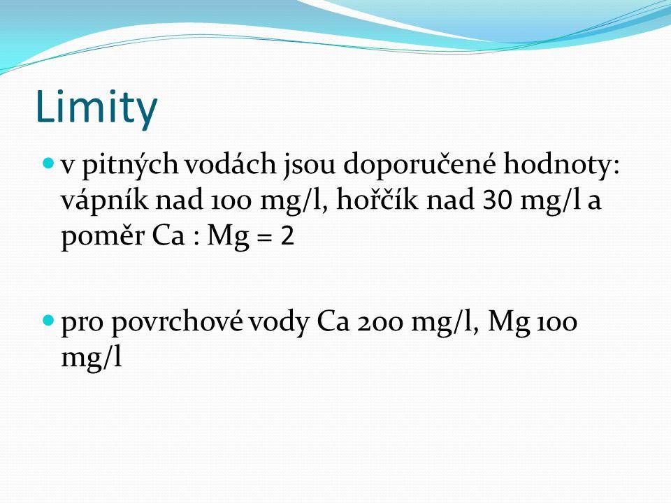 Limity v pitných vodách jsou doporučené hodnoty: vápník nad 100 mg/l, hořčík nad 30 mg/l a poměr Ca : Mg = 2 pro povrchové vody Ca 200 mg/l, Mg 100 mg/l