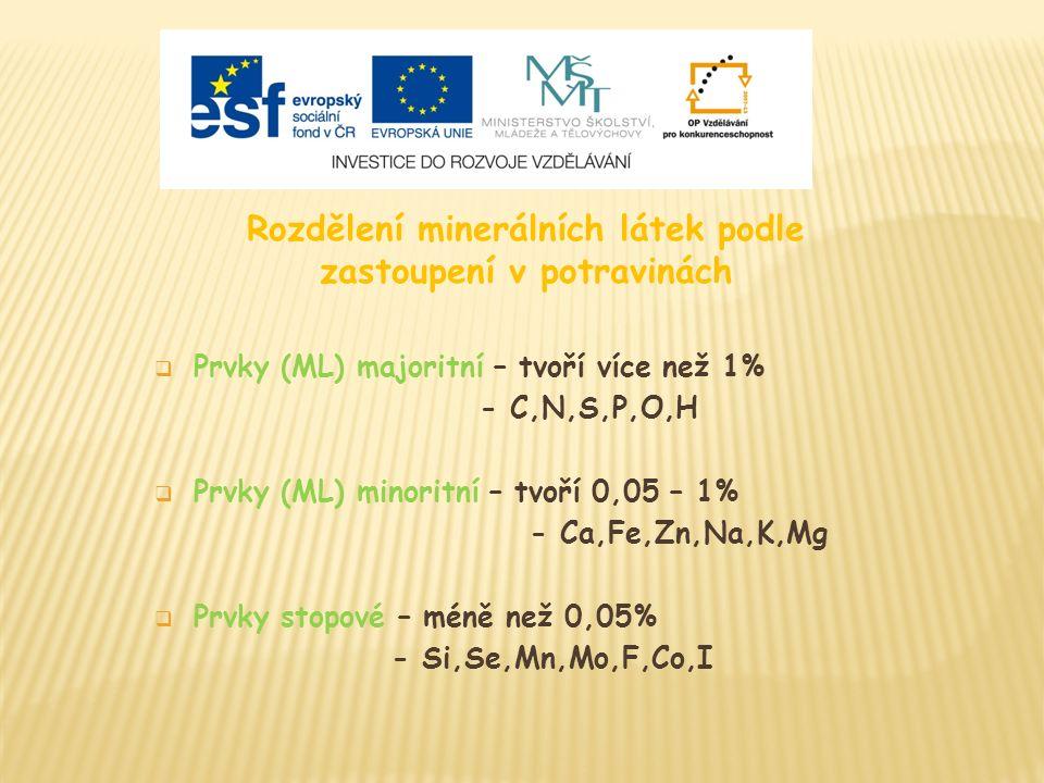 Rozdělení minerálních látek podle zastoupení v potravinách  Prvky (ML) majoritní – tvoří více než 1% - C,N,S,P,O,H  Prvky (ML) minoritní – tvoří 0,05 – 1% - Ca,Fe,Zn,Na,K,Mg  Prvky stopové – méně než 0,05% - Si,Se,Mn,Mo,F,Co,I