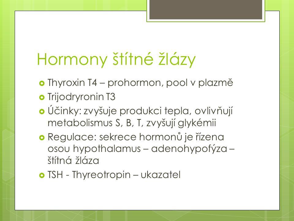 Hormony štítné žlázy  Thyroxin T4 – prohormon, pool v plazmě  Trijodryronin T3  Účinky: zvyšuje produkci tepla, ovlivňují metabolismus S, B, T, zvyšují glykémii  Regulace: sekrece hormonů je řízena osou hypothalamus – adenohypofýza – štítná žláza  TSH - Thyreotropin – ukazatel