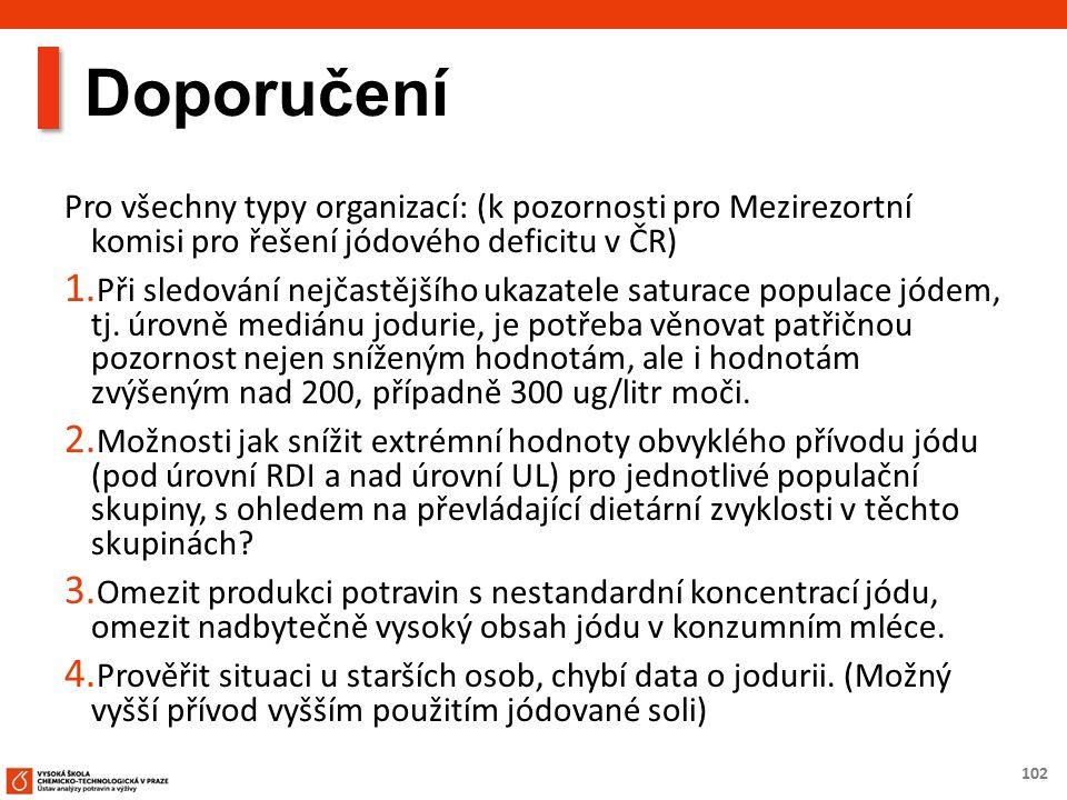 102 Doporučení Pro všechny typy organizací: (k pozornosti pro Mezirezortní komisi pro řešení jódového deficitu v ČR) 1.