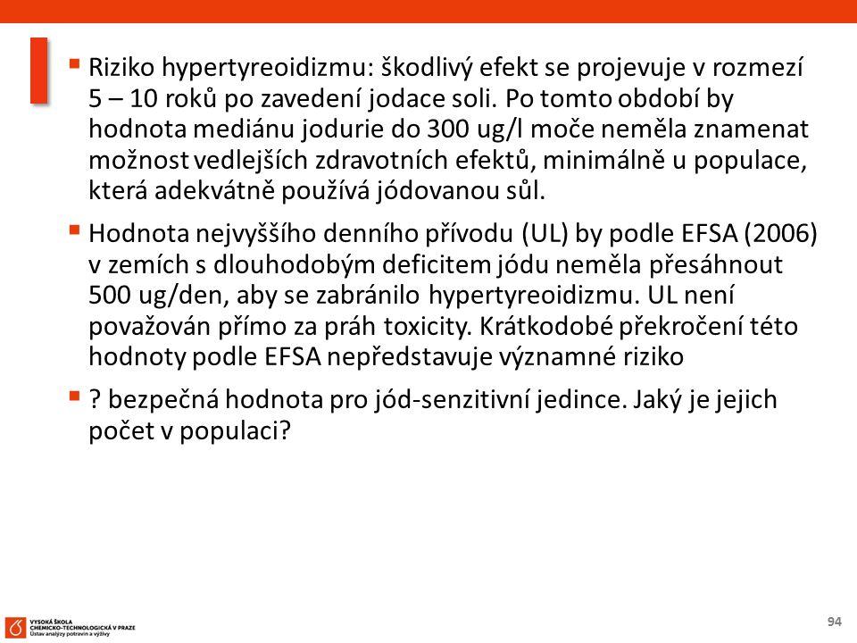 94  Riziko hypertyreoidizmu: škodlivý efekt se projevuje v rozmezí 5 – 10 roků po zavedení jodace soli.