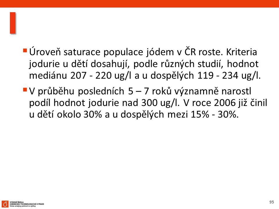 95  Úroveň saturace populace jódem v ČR roste.