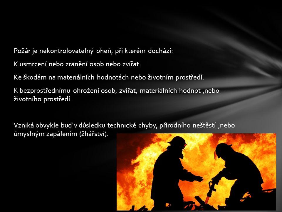 Požár je nekontrolovatelný oheň, při kterém dochází: K usmrcení nebo zranění osob nebo zvířat. Ke škodám na materiálních hodnotách nebo životním prost