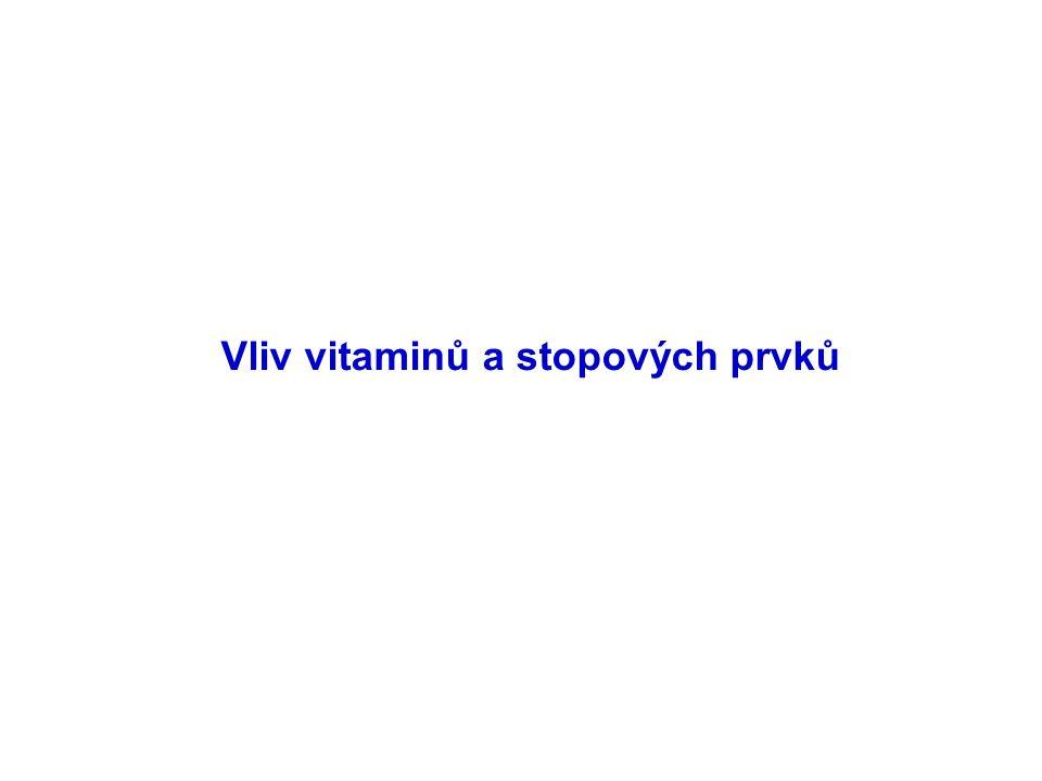 Vliv vitaminů a stopových prvků
