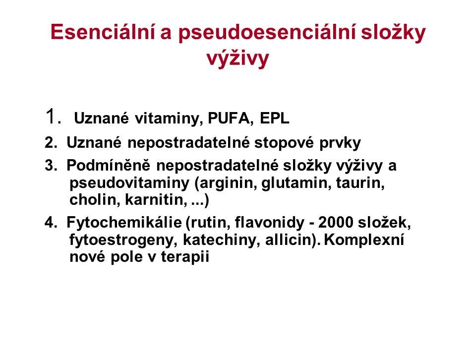 Esenciální a pseudoesenciální složky výživy 1. Uznané vitaminy, PUFA, EPL 2. Uznané nepostradatelné stopové prvky 3. Podmíněně nepostradatelné složky