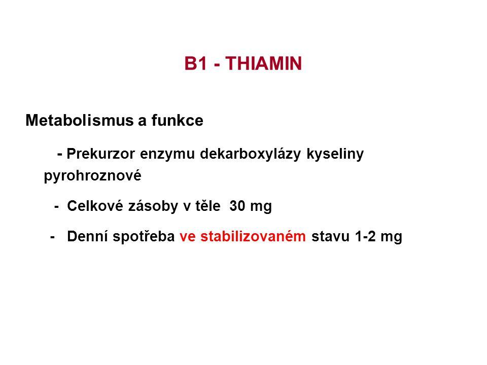 B1 - THIAMIN Metabolismus a funkce - Prekurzor enzymu dekarboxylázy kyseliny pyrohroznové - Celkové zásoby v těle 30 mg - Denní spotřeba ve stabilizov