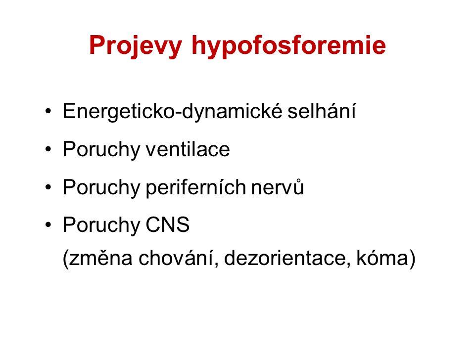 Projevy hypofosforemie Energeticko-dynamické selhání Poruchy ventilace Poruchy periferních nervů Poruchy CNS (změna chování, dezorientace, kóma)