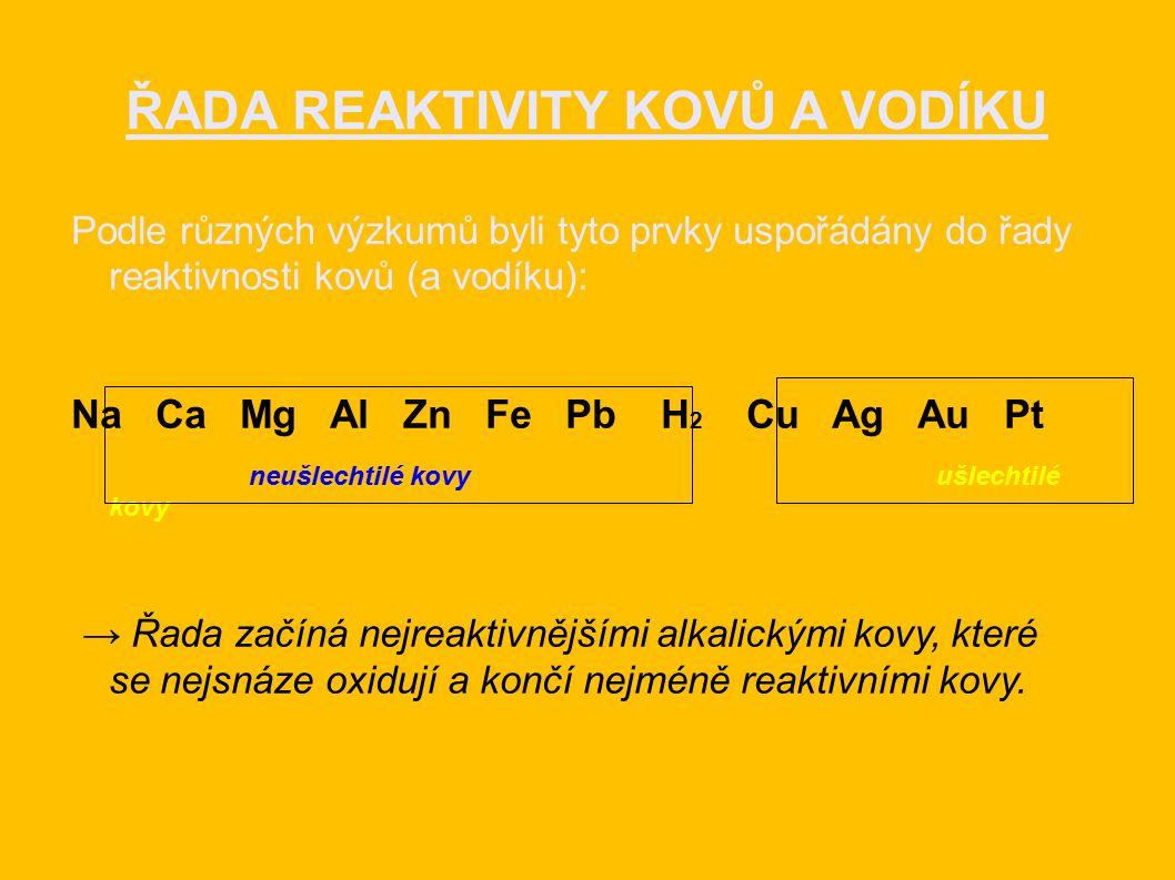 ŘADA REAKTIVITY KOVŮ A VODÍKU Podle různých výzkumů byli tyto prvky uspořádány do řady reaktivnosti kovů (a vodíku): Na Ca Mg Al Zn Fe Pb H 2 Cu Ag Au Pt neušlechtilé kovy ušlechtilé kovy → Řada začíná nejreaktivnějšími alkalickými kovy, které se nejsnáze oxidují a končí nejméně reaktivními kovy.