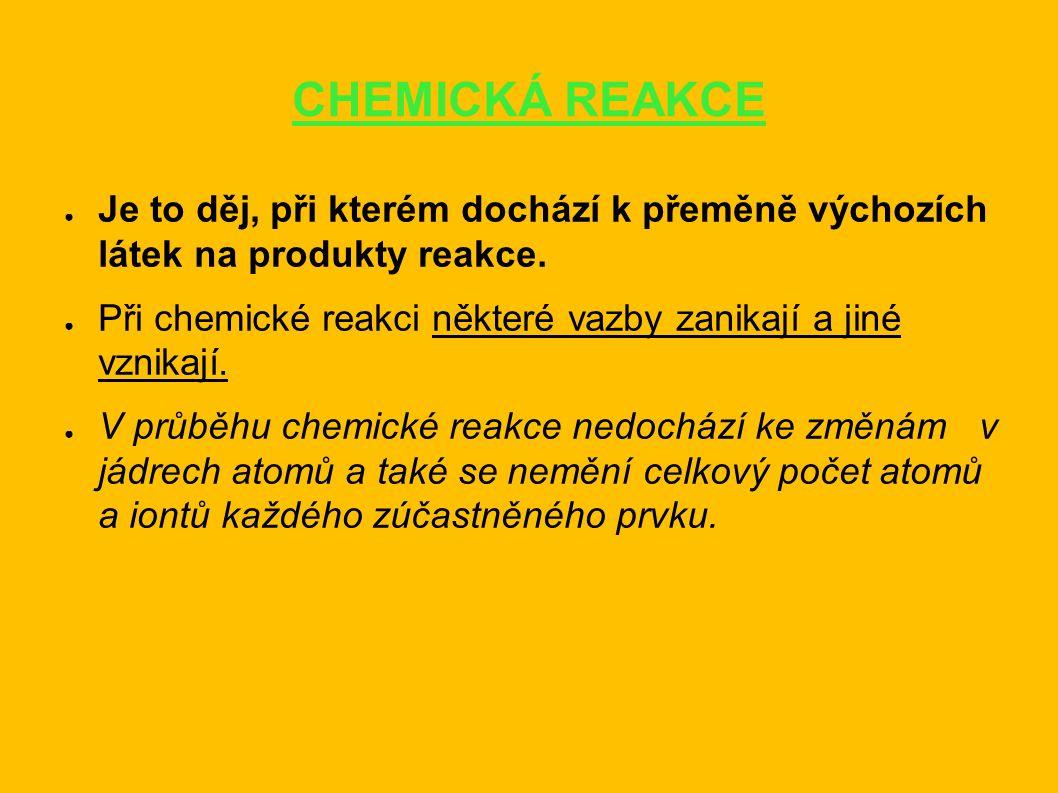 ● Je to děj, při kterém dochází k přeměně výchozích látek na produkty reakce. ● Při chemické reakci některé vazby zanikají a jiné vznikají. ● V průběh