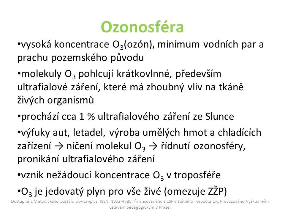 Ozonosféra vysoká koncentrace O 3 (ozón), minimum vodních par a prachu pozemského původu molekuly O 3 pohlcují krátkovlnné, především ultrafialové záření, které má zhoubný vliv na tkáně živých organismů prochází cca 1 % ultrafialového záření ze Slunce výfuky aut, letadel, výroba umělých hmot a chladících zařízení → ničení molekul O 3 → řídnutí ozonosféry, pronikání ultrafialového záření vznik nežádoucí koncentrace O 3 v troposféře O 3 je jedovatý plyn pro vše živé (omezuje ZŽP) Dostupné z Metodického portálu www.rvp.cz, ISSN: 1802-4785, financovaného z ESF a státního rozpočtu ČR.