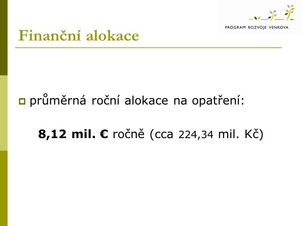 Finanční alokace  průměrná roční alokace na opatření: 8,12 mil. € ročně (cca 224,34 mil. Kč)