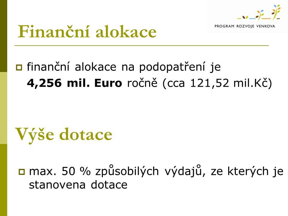 Finanční alokace  finanční alokace na podopatření je 4,256 mil.