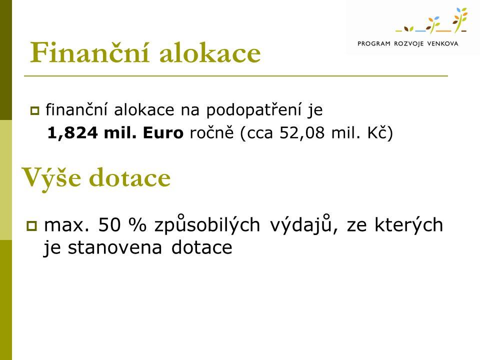 Finanční alokace  finanční alokace na podopatření je 1,824 mil.