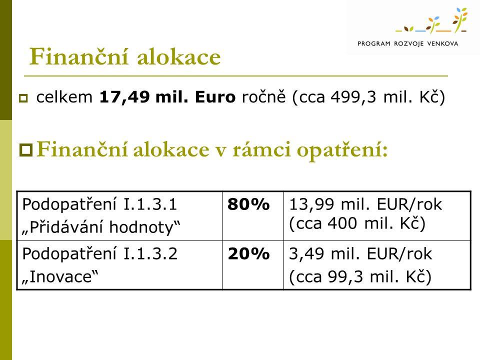 Finanční alokace  celkem 17,49 mil.Euro ročně (cca 499,3 mil.