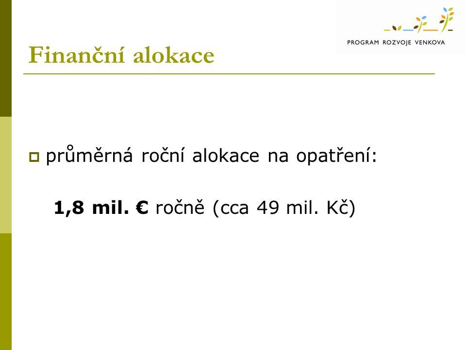 Finanční alokace  průměrná roční alokace na opatření: 1,8 mil. € ročně (cca 49 mil. Kč)