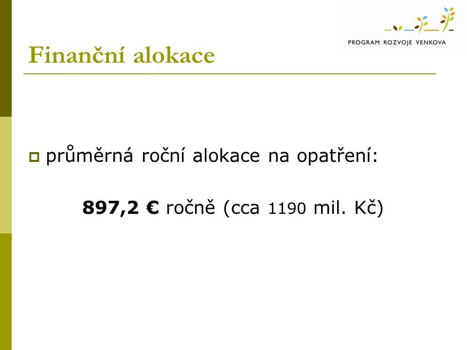 Finanční alokace  průměrná roční alokace na opatření: 897,2 € ročně (cca 1190 mil. Kč)
