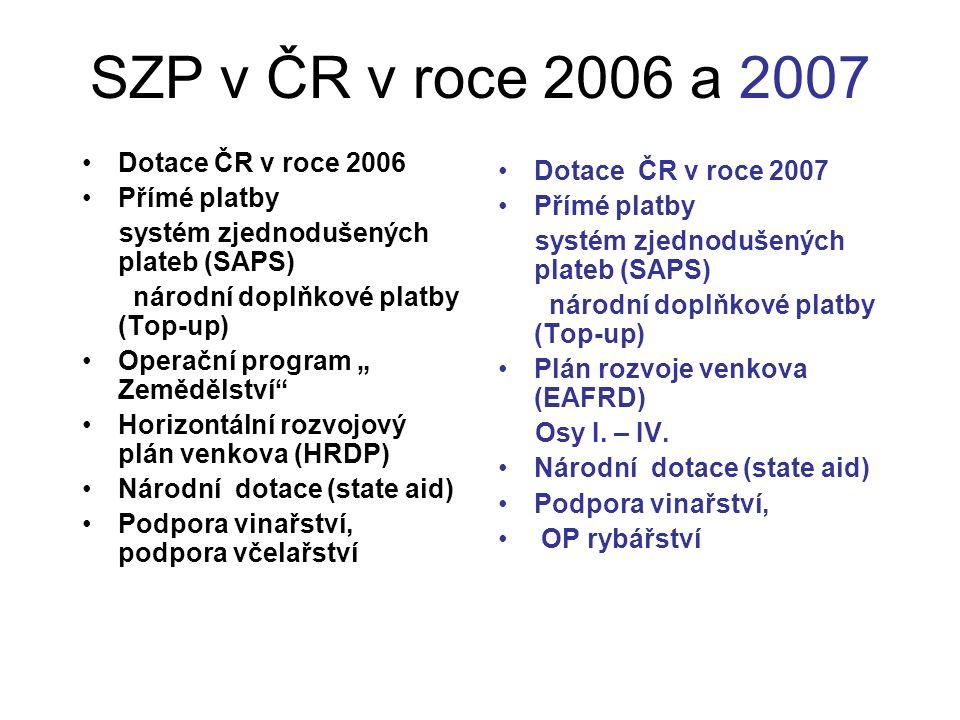 """SZP v ČR v roce 2006 a 2007 Dotace ČR v roce 2006 Přímé platby systém zjednodušených plateb (SAPS) národní doplňkové platby (Top-up) Operační program """" Zemědělství Horizontální rozvojový plán venkova (HRDP) Národní dotace (state aid) Podpora vinařství, podpora včelařství Dotace ČR v roce 2007 Přímé platby systém zjednodušených plateb (SAPS) národní doplňkové platby (Top-up) Plán rozvoje venkova (EAFRD) Osy I."""