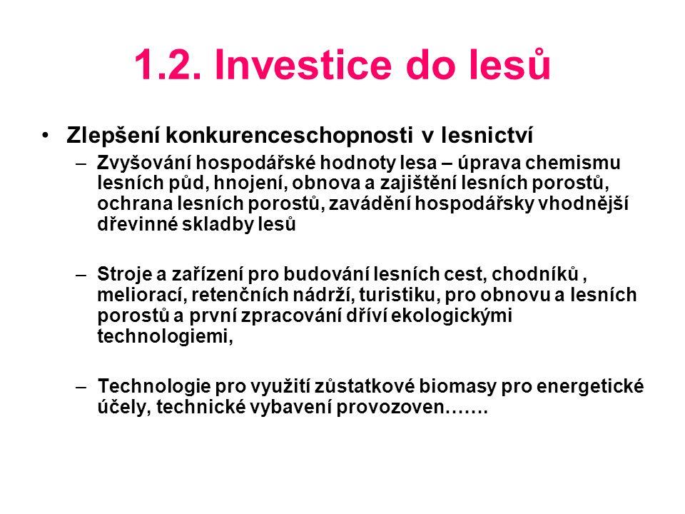 1.2. Investice do lesů Zlepšení konkurenceschopnosti v lesnictví –Zvyšování hospodářské hodnoty lesa – úprava chemismu lesních půd, hnojení, obnova a