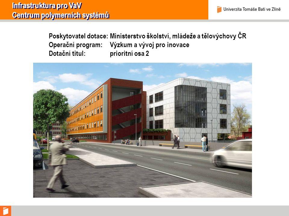 Infrastruktura pro VaV Centrum polymerních systémů Poskytovatel dotace: Ministerstvo školství, mládeže a tělovýchovy ČR Operační program: Výzkum a výv