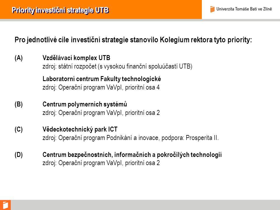 Pro jednotlivé cíle investiční strategie stanovilo Kolegium rektora tyto priority: (A)Vzdělávací komplex UTB zdroj: státní rozpočet (s vysokou finančn