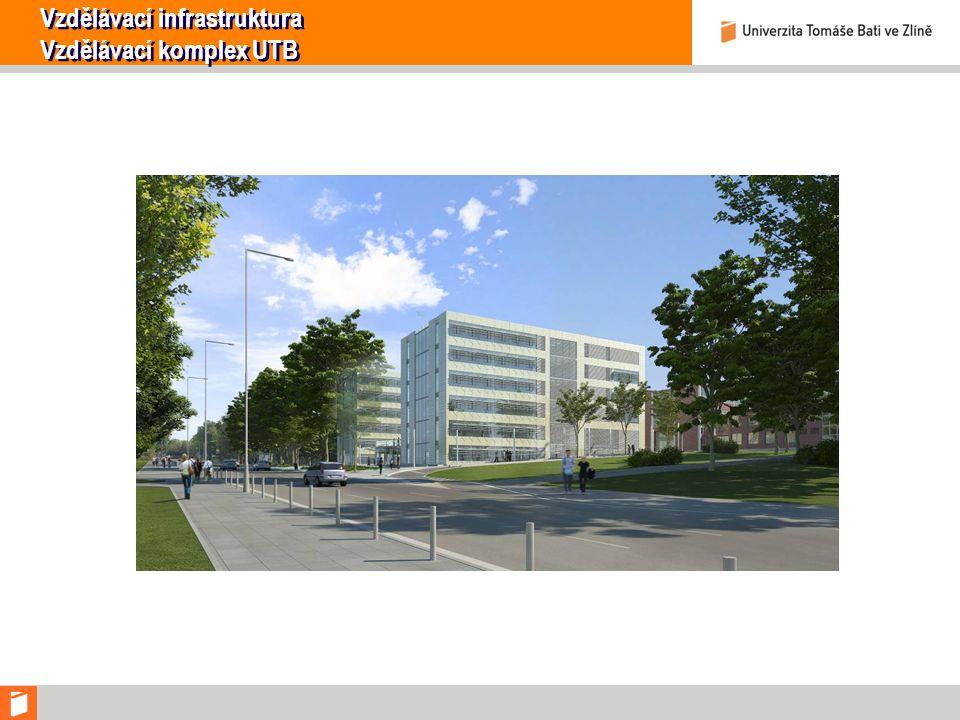Vzdělávací infrastruktura Vzdělávací komplex UTB