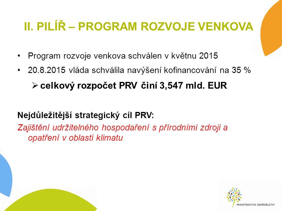 II. PILÍŘ – PROGRAM ROZVOJE VENKOVA Program rozvoje venkova schválen v květnu 2015 20.8.2015 vláda schválila navýšení kofinancování na 35 %  celkový