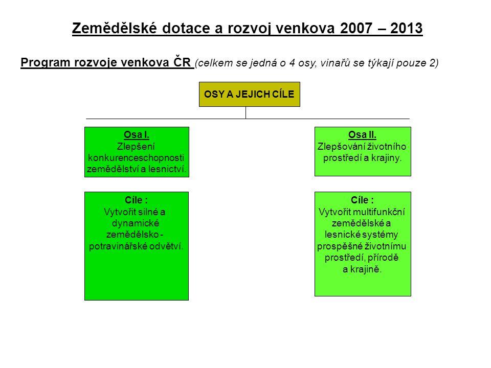 Zemědělské dotace a rozvoj venkova 2007 – 2013 Program rozvoje venkova ČR (celkem se jedná o 4 osy, vinařů se týkají pouze 2) OSY A JEJICH CÍLE Osa I.