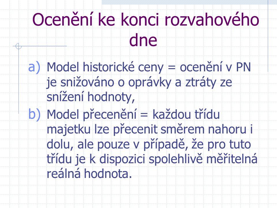 Ocenění ke konci rozvahového dne a) Model historické ceny = ocenění v PN je snižováno o oprávky a ztráty ze snížení hodnoty, b) Model přecenění = každ