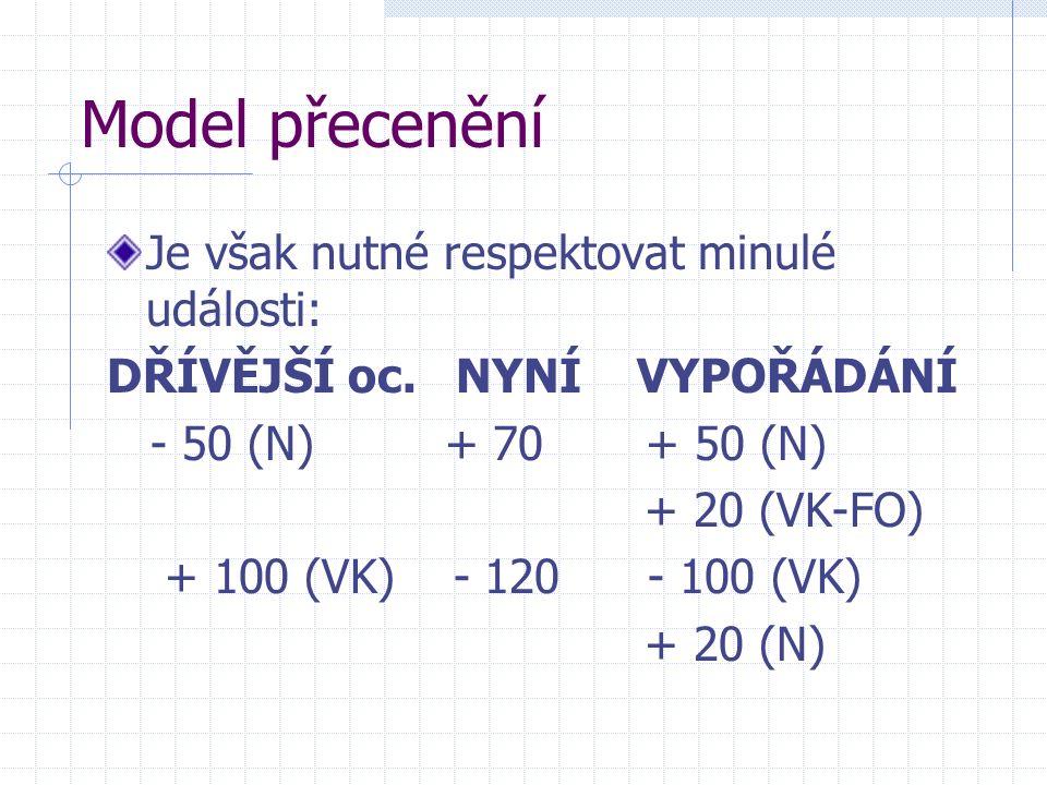 Model přecenění Je však nutné respektovat minulé události: DŘÍVĚJŠÍ oc. NYNÍ VYPOŘÁDÁNÍ - 50 (N) + 70 + 50 (N) + 20 (VK-FO) + 100 (VK) - 120 - 100 (VK