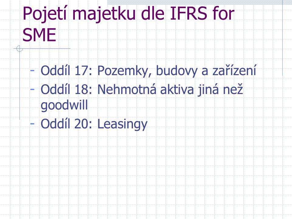 Pojetí majetku dle IFRS for SME - Oddíl 17: Pozemky, budovy a zařízení - Oddíl 18: Nehmotná aktiva jiná než goodwill - Oddíl 20: Leasingy