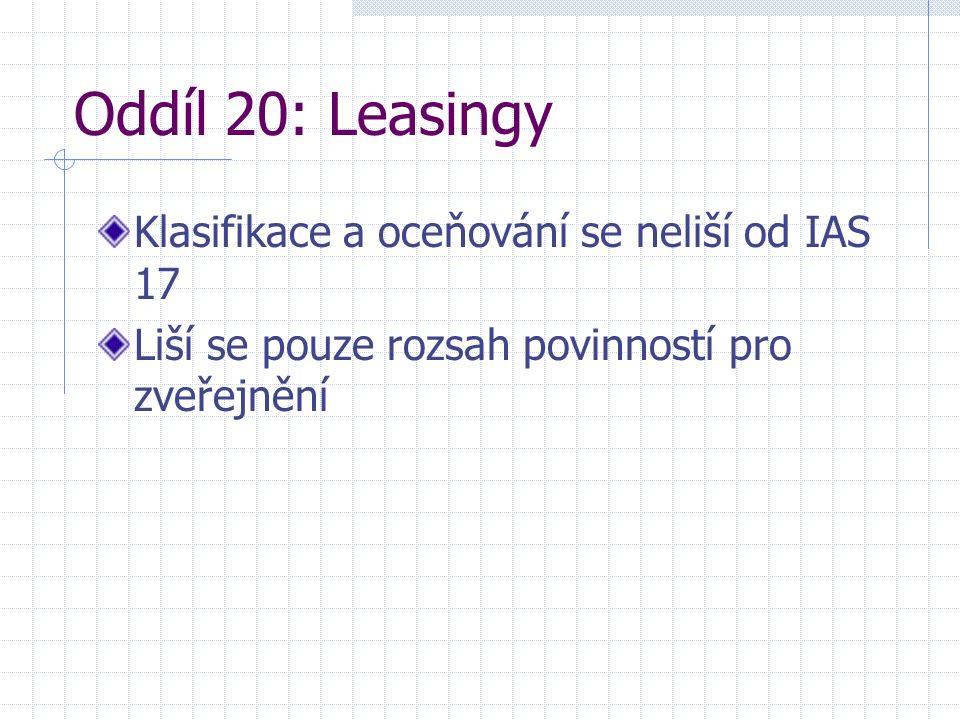Oddíl 20: Leasingy Klasifikace a oceňování se neliší od IAS 17 Liší se pouze rozsah povinností pro zveřejnění