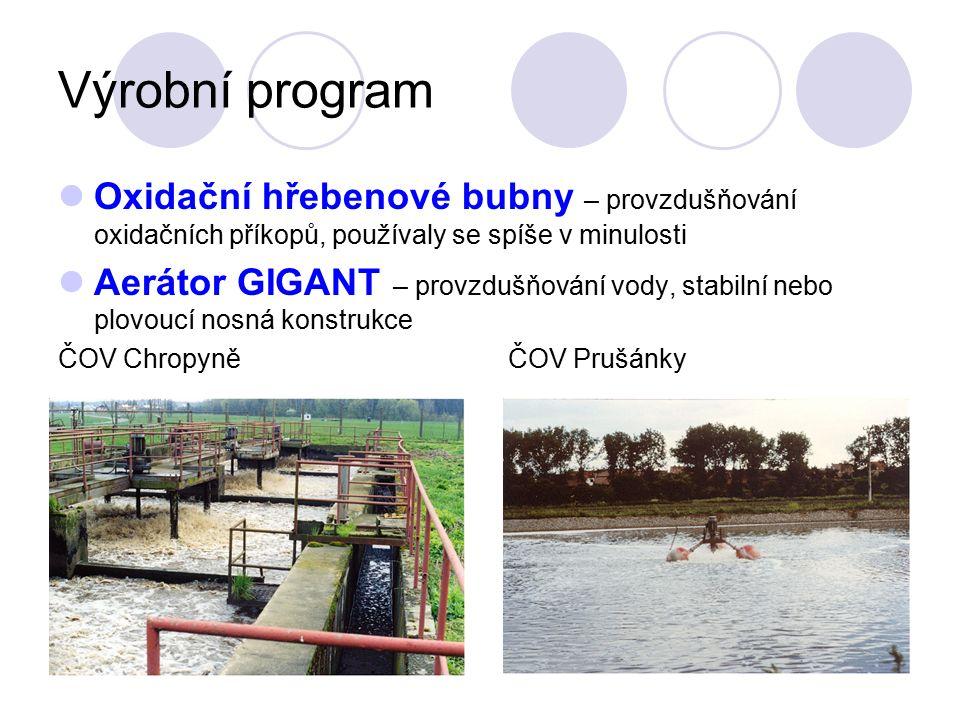 Výrobní program Oxidační hřebenové bubny – provzdušňování oxidačních příkopů, používaly se spíše v minulosti Aerátor GIGANT – provzdušňování vody, sta