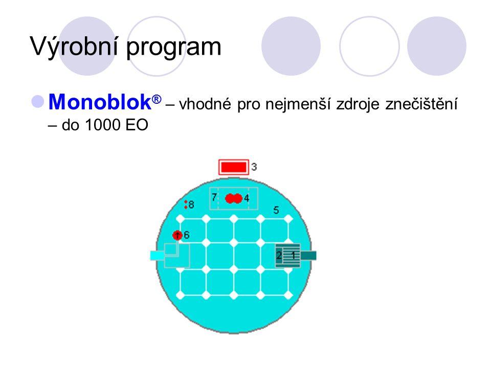 Výrobní program Monoblok ® – vhodné pro nejmenší zdroje znečištění – do 1000 EO