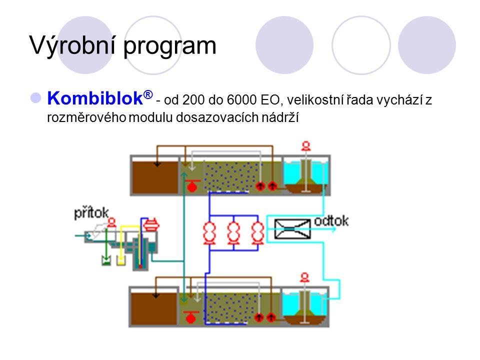 Výrobní program Kombiblok ® - od 200 do 6000 EO, velikostní řada vychází z rozměrového modulu dosazovacích nádrží