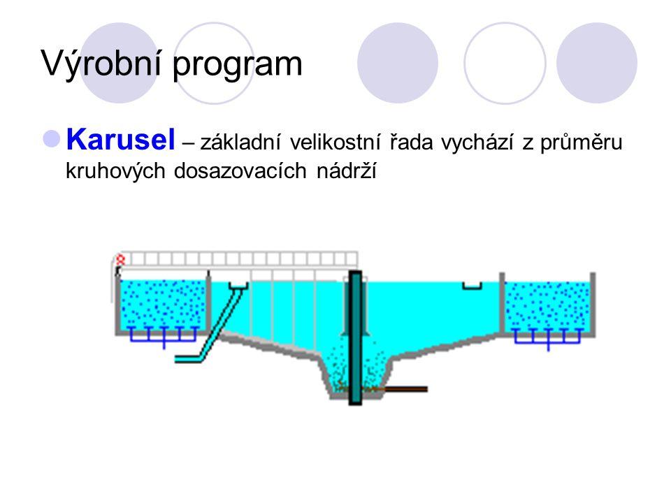 Výrobní program Karusel – základní velikostní řada vychází z průměru kruhových dosazovacích nádrží
